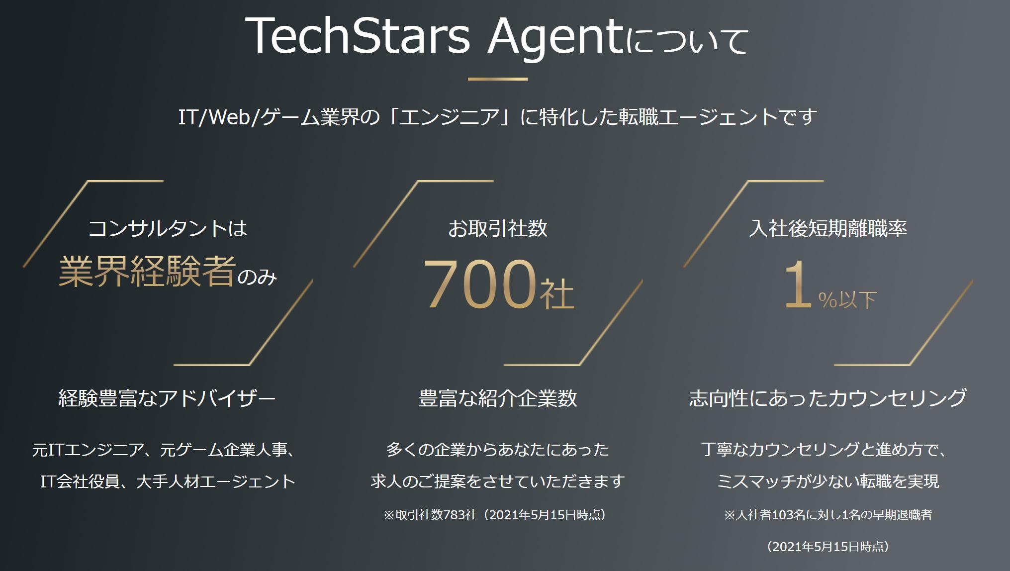 Tech Star Agentの評判・口コミとは?システムエンジニアの転職ならTech Star Agent